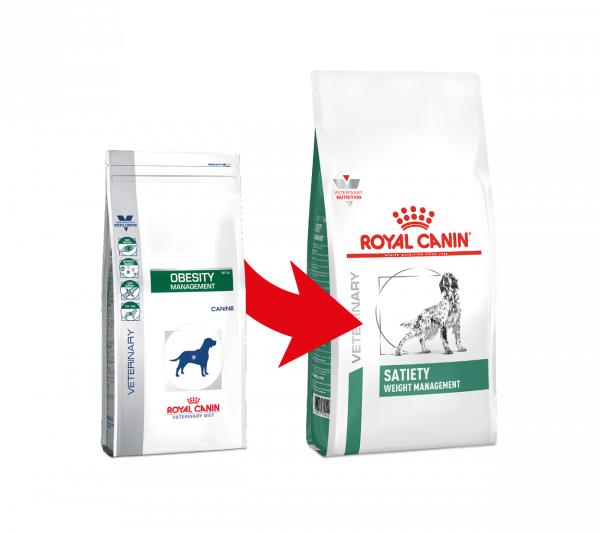 Royal Canin Hond Obesity Management